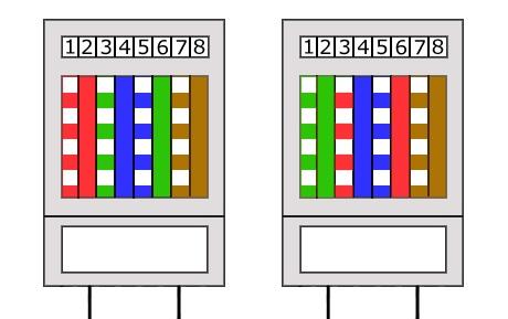 Zapojení RJ45: Počítač - Počítač